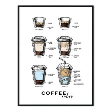 plakat coffee rules