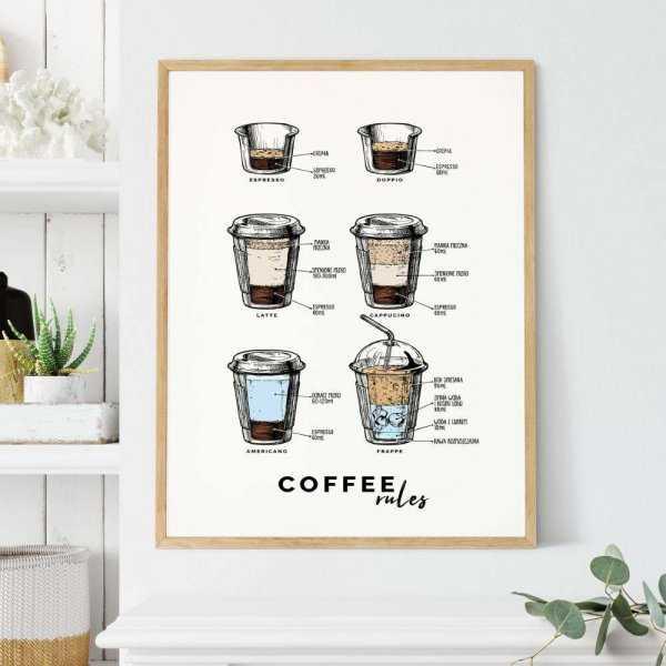 plakat coffee rules