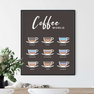plakat coffee world